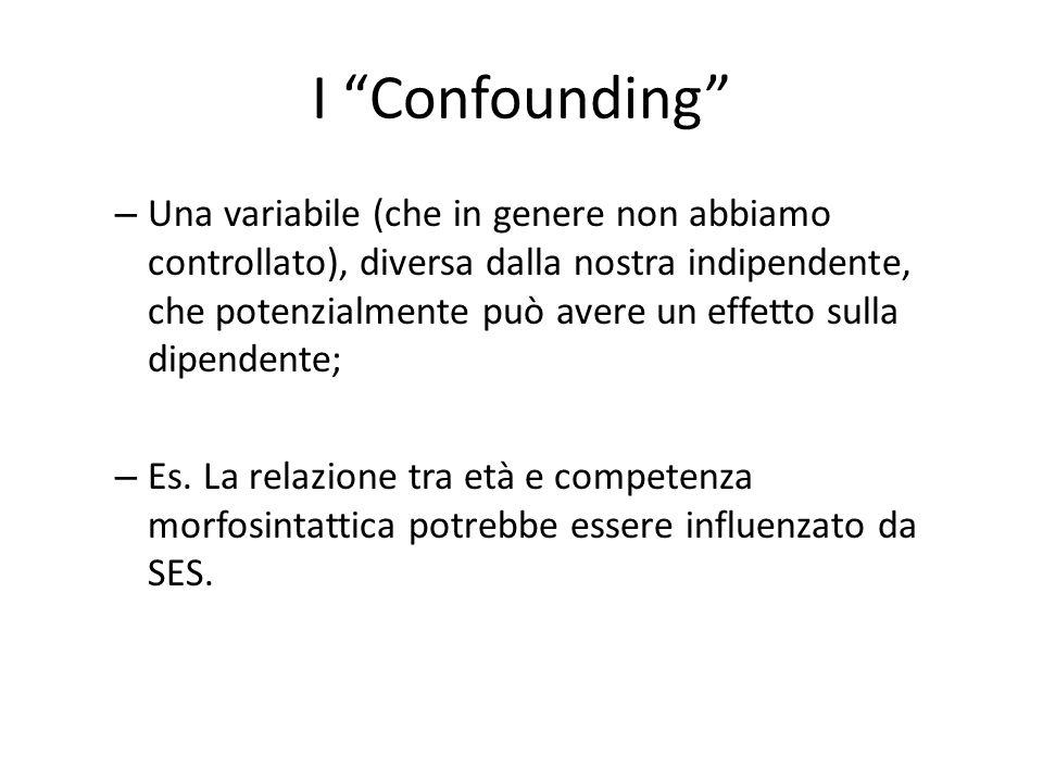 I Confounding