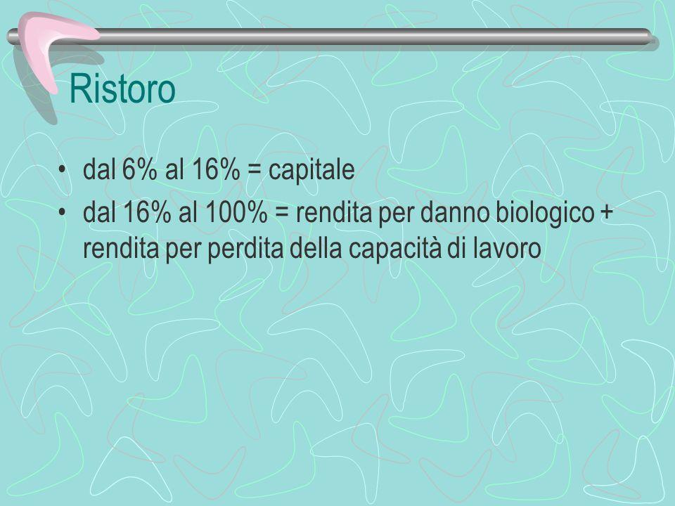Ristoro dal 6% al 16% = capitale