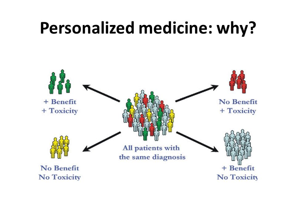 Personalized medicine: why
