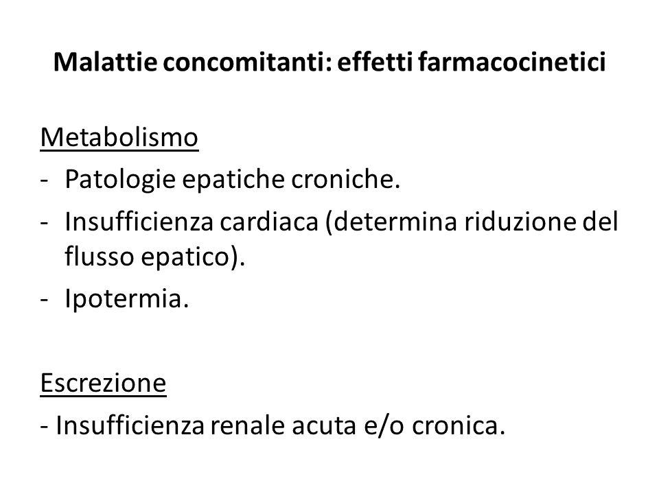 Malattie concomitanti: effetti farmacocinetici