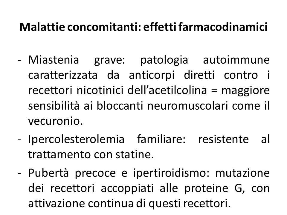 Malattie concomitanti: effetti farmacodinamici