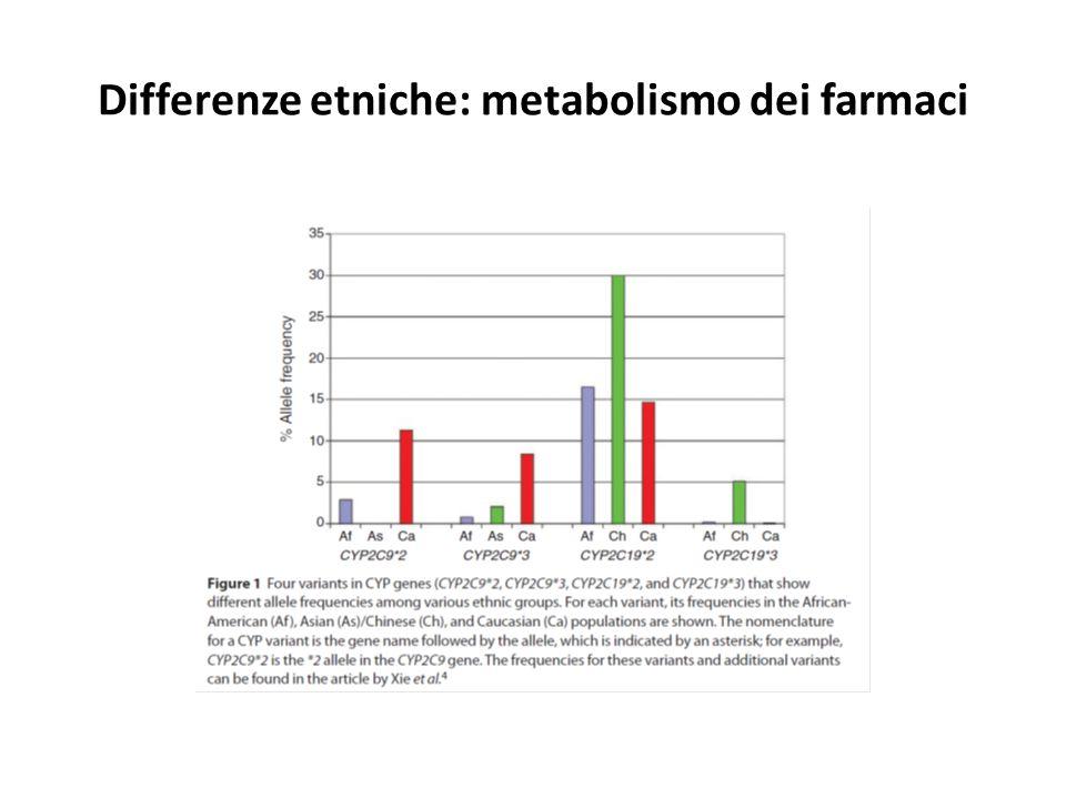 Differenze etniche: metabolismo dei farmaci