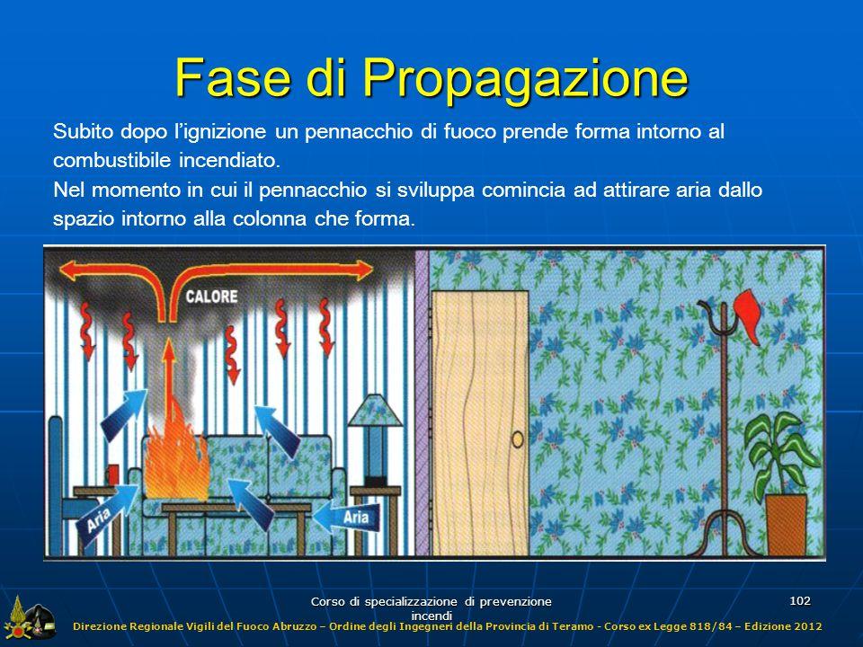 Corso di specializzazione di prevenzione incendi