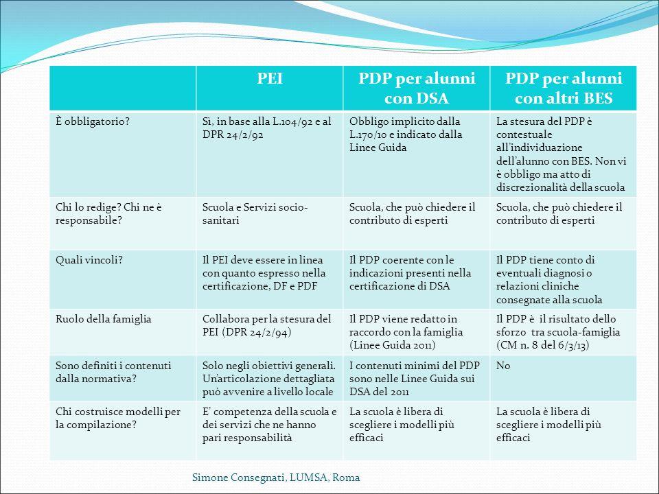 PDP per alunni con altri BES