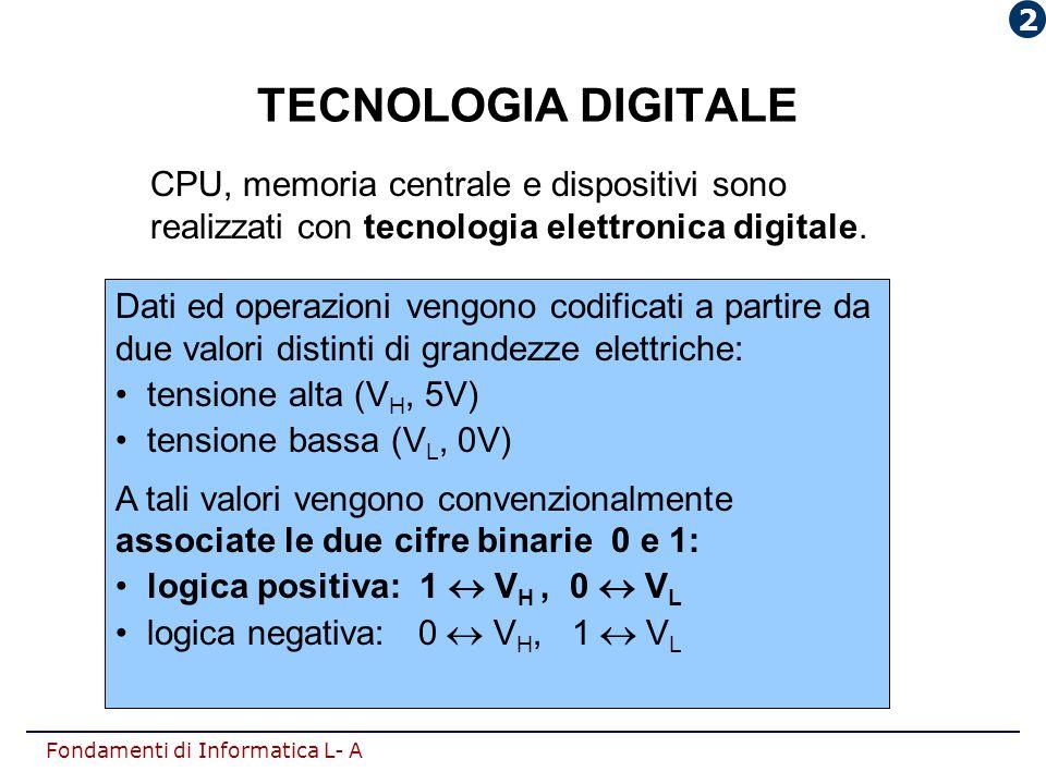 2 TECNOLOGIA DIGITALE. CPU, memoria centrale e dispositivi sono realizzati con tecnologia elettronica digitale.