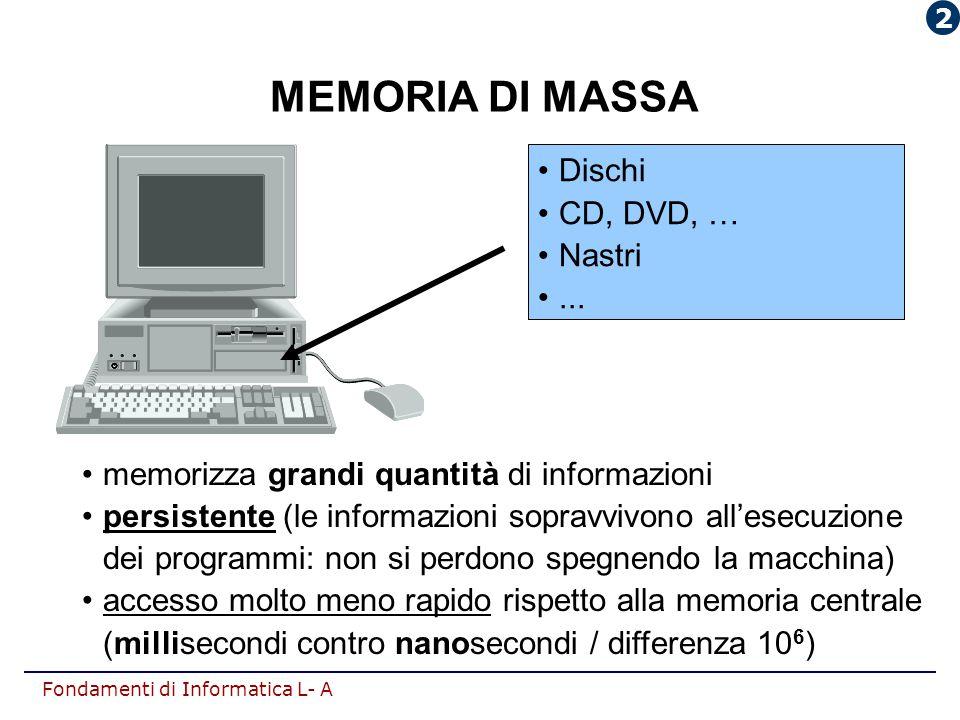MEMORIA DI MASSA Dischi CD, DVD, … Nastri ...
