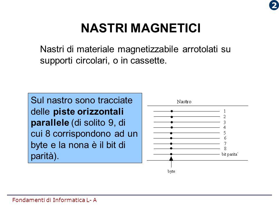 2 NASTRI MAGNETICI. Nastri di materiale magnetizzabile arrotolati su supporti circolari, o in cassette.