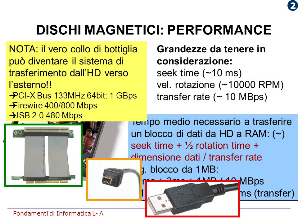 DISCHI MAGNETICI: PERFORMANCE