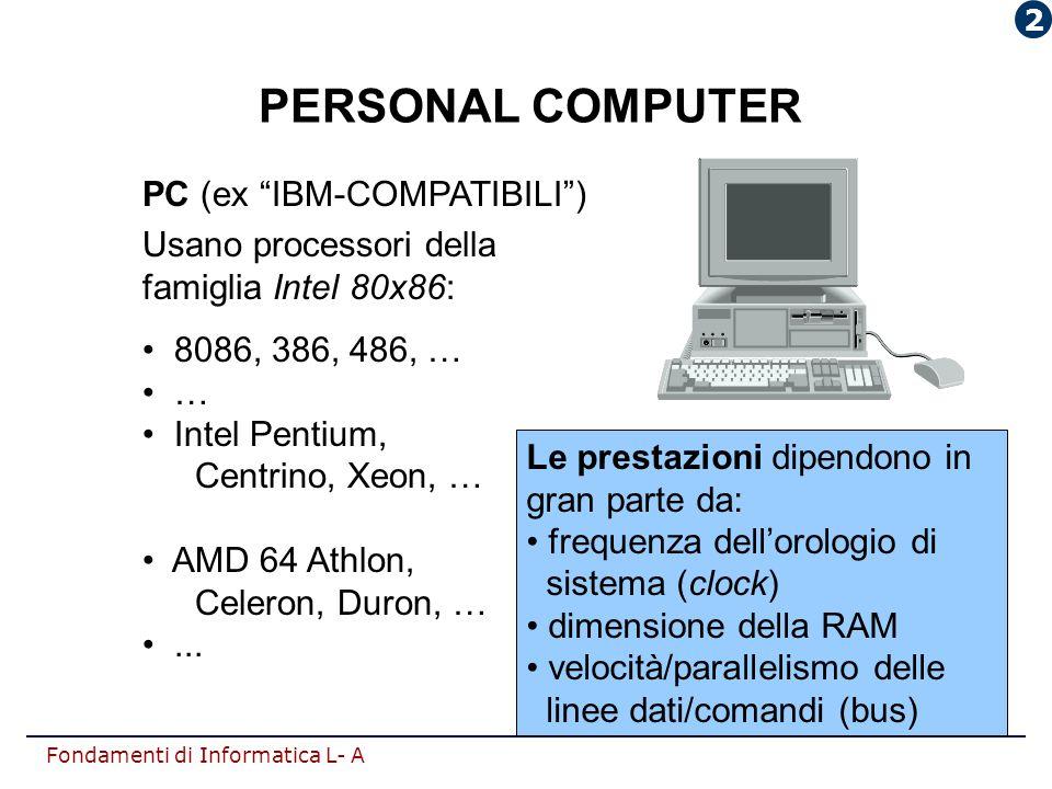 PERSONAL COMPUTER PC (ex IBM-COMPATIBILI )