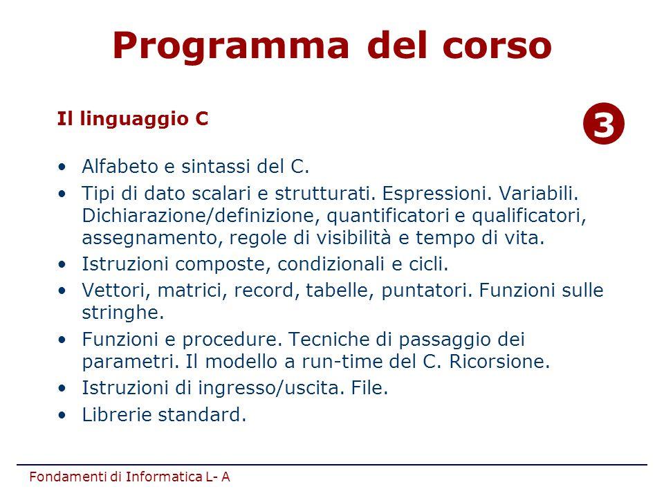 Programma del corso 3 Il linguaggio C Alfabeto e sintassi del C.