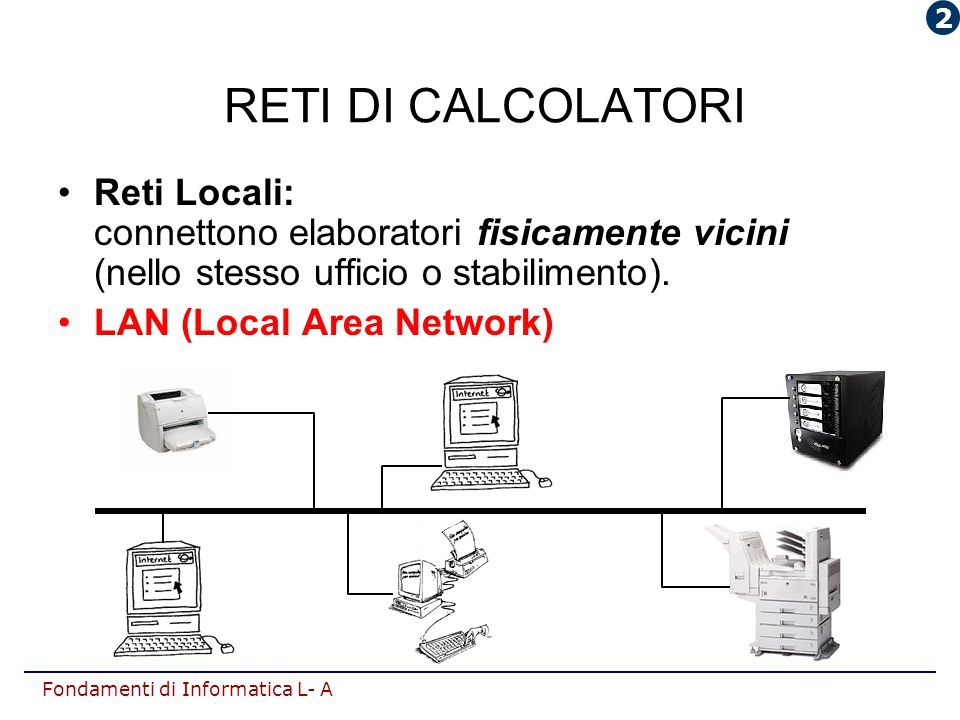 2 RETI DI CALCOLATORI. Reti Locali: connettono elaboratori fisicamente vicini (nello stesso ufficio o stabilimento).