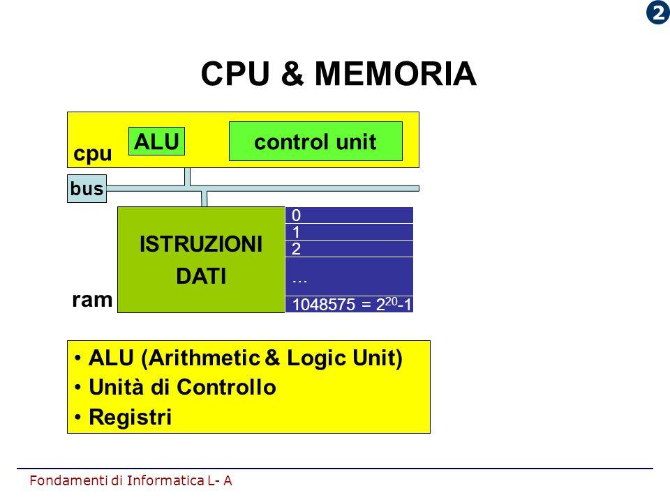 CPU & MEMORIA control unit ALU cpu ISTRUZIONI DATI ram