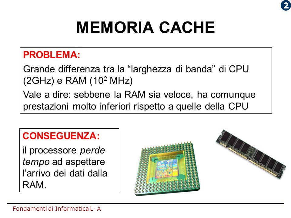 MEMORIA CACHE PROBLEMA: