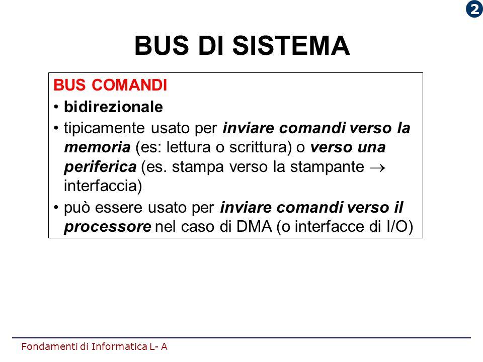 BUS DI SISTEMA BUS COMANDI bidirezionale