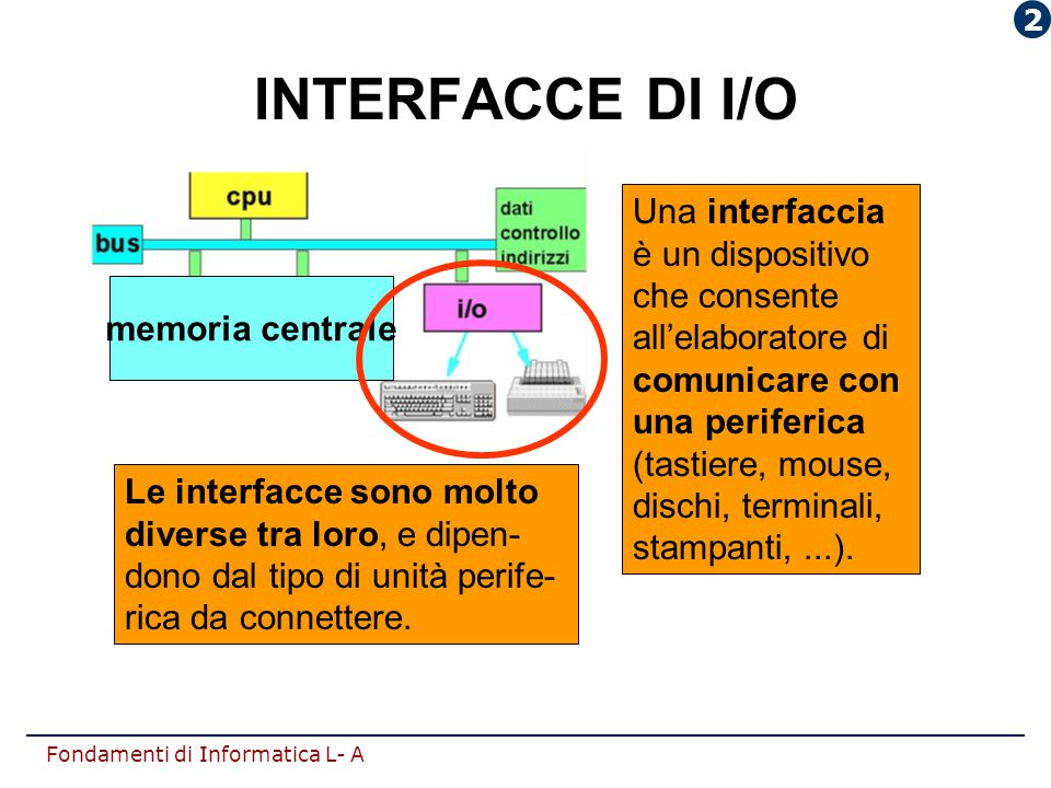 2 INTERFACCE DI I/O. memoria centrale.