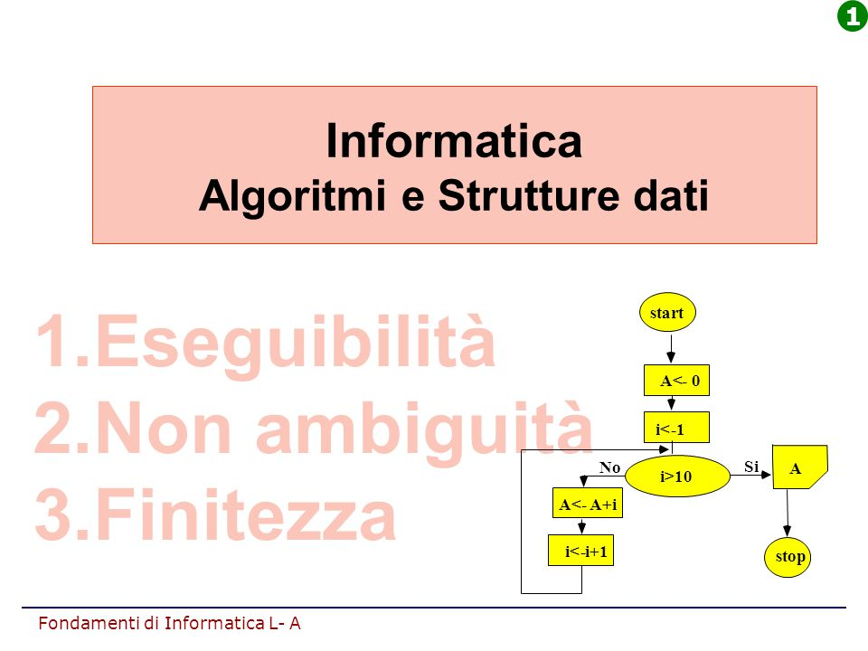 Informatica Algoritmi e Strutture dati