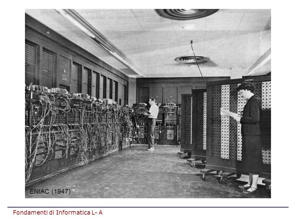 ENIAC (1947)