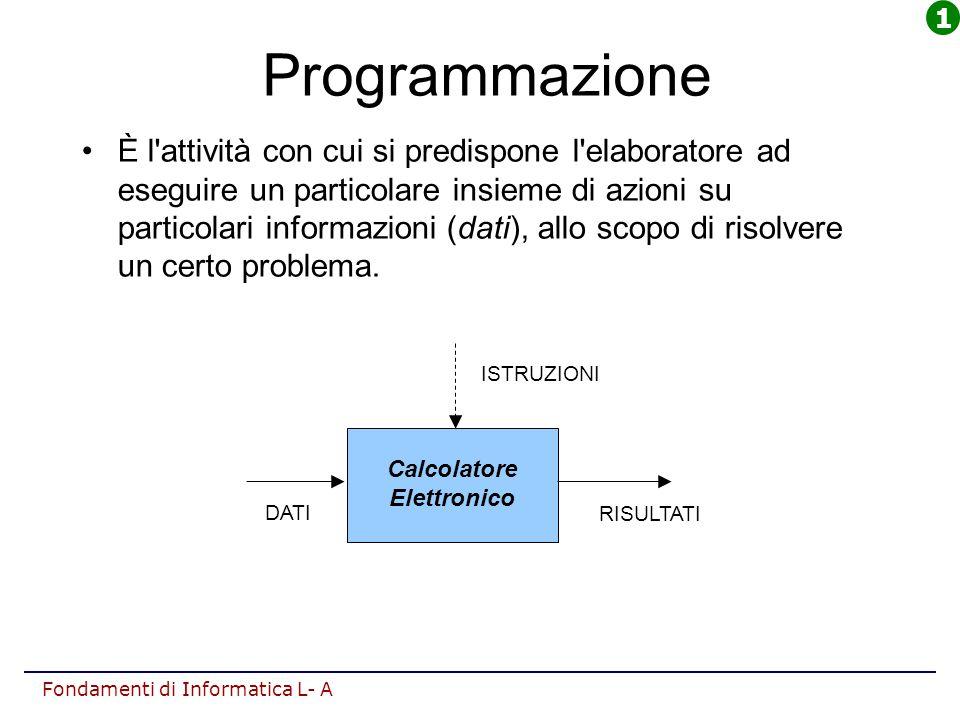 1 Programmazione.