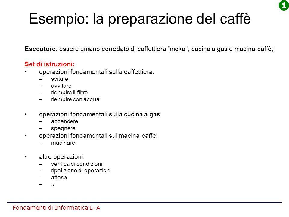 Esempio: la preparazione del caffè