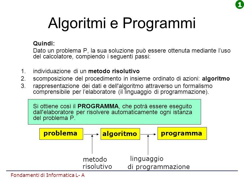 Algoritmi e Programmi 1 problema algoritmo programma metodo risolutivo
