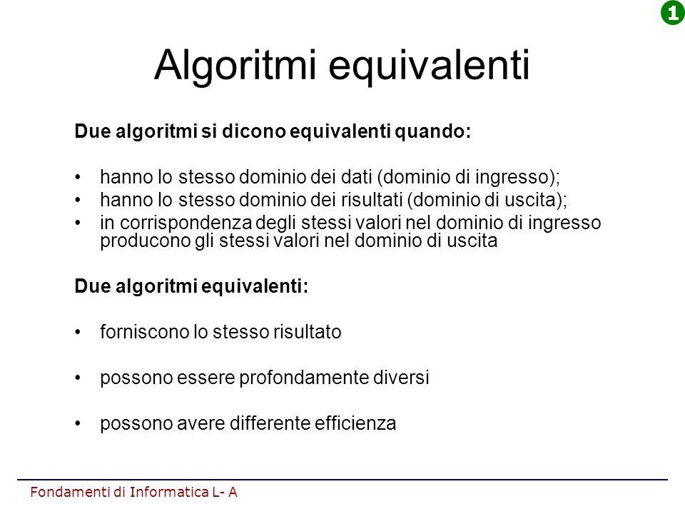Algoritmi equivalenti