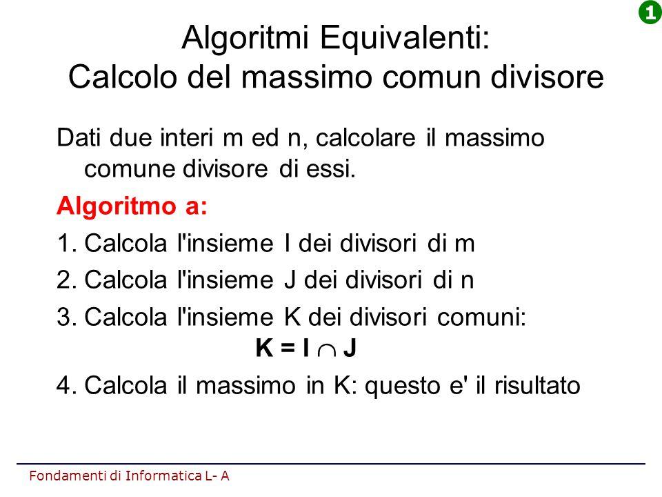 Algoritmi Equivalenti: Calcolo del massimo comun divisore