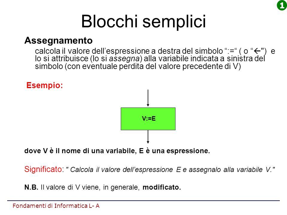 Blocchi semplici Assegnamento 1