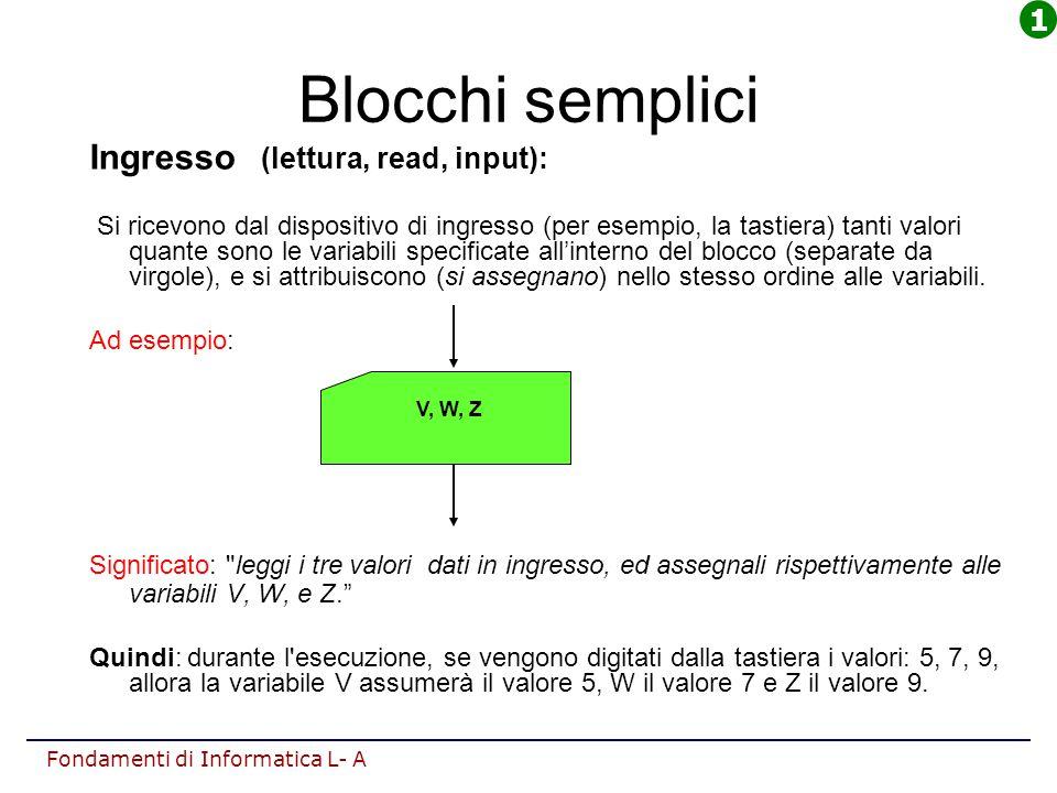 Blocchi semplici Ingresso (lettura, read, input): 1