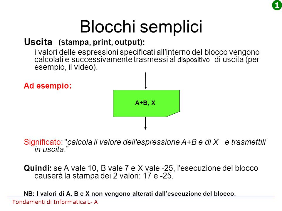 Blocchi semplici Uscita (stampa, print, output): 1