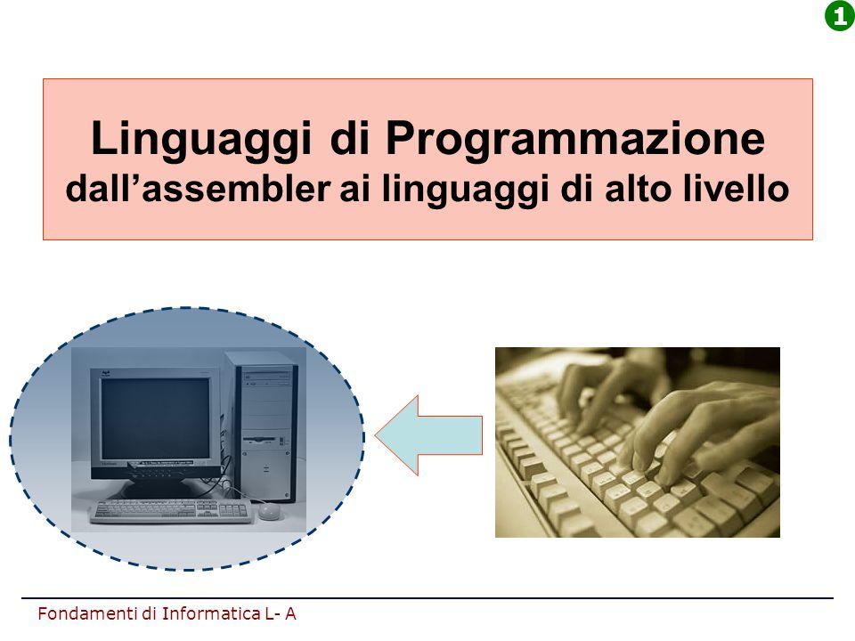 1 Linguaggi di Programmazione dall'assembler ai linguaggi di alto livello