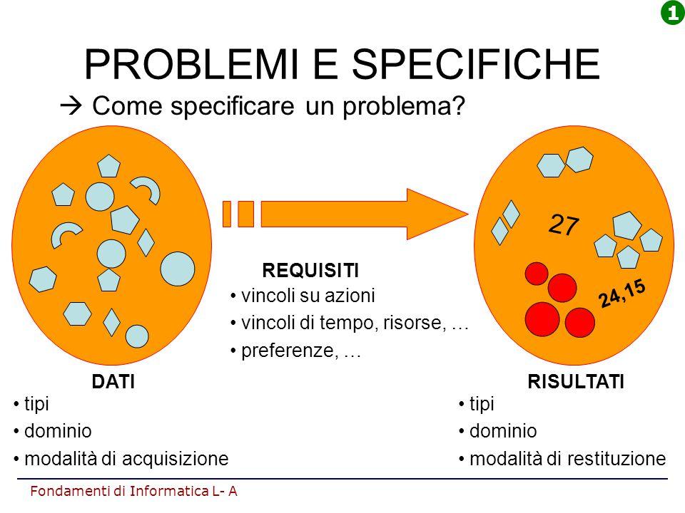 PROBLEMI E SPECIFICHE  Come specificare un problema 27 1 tipi