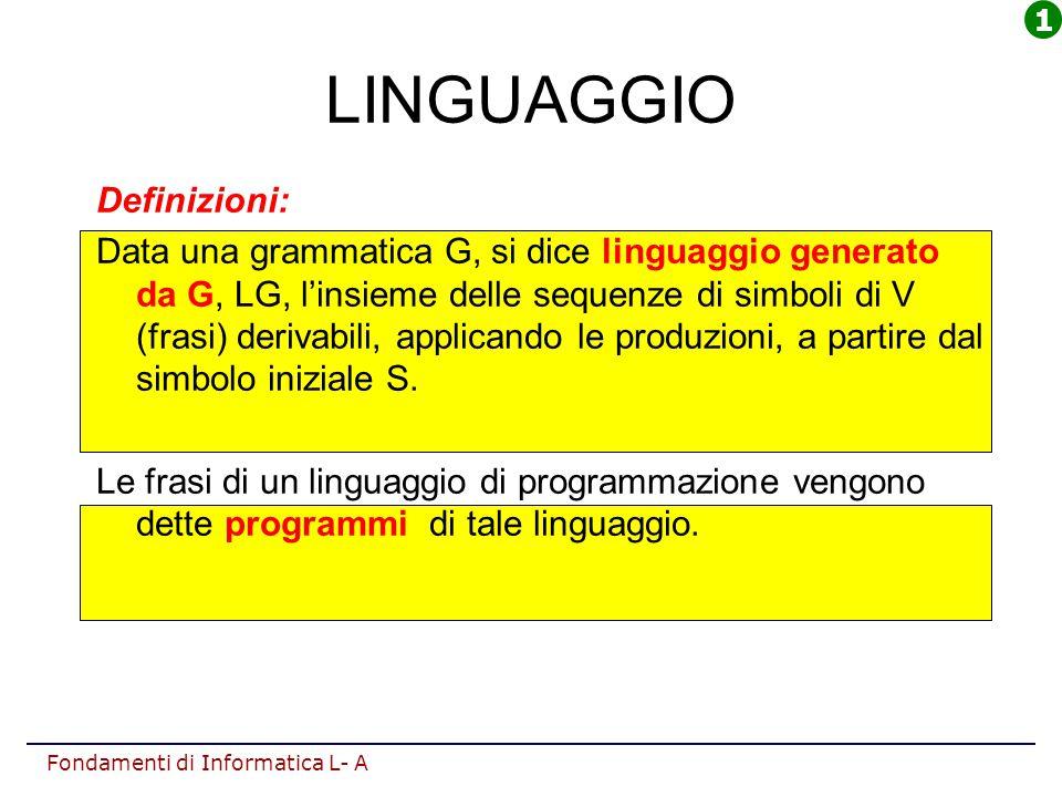 LINGUAGGIO Definizioni: