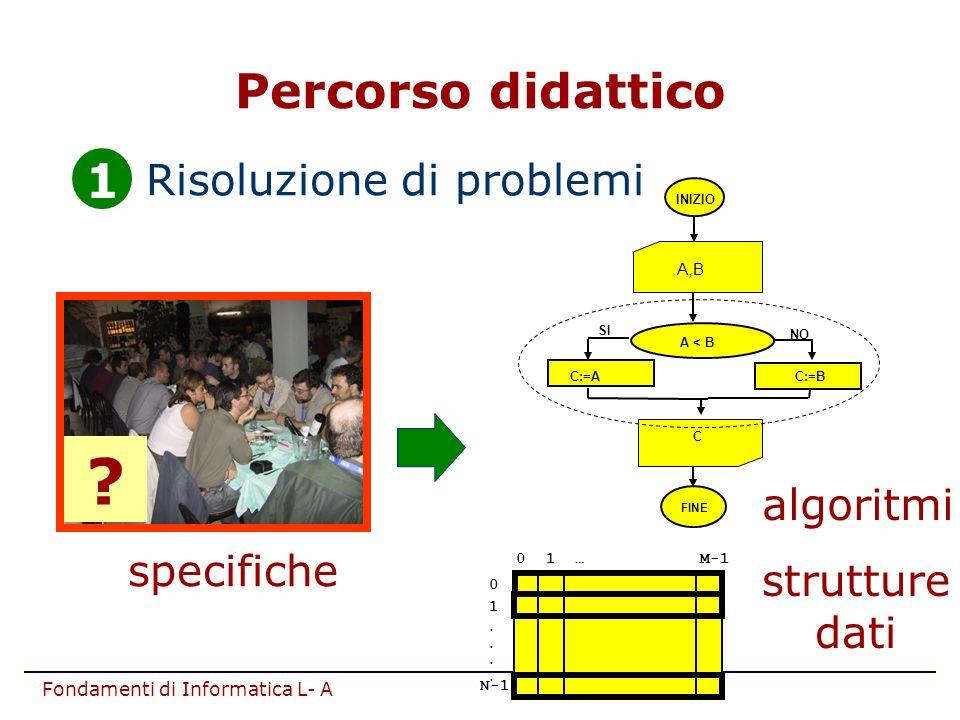 Percorso didattico 1 Risoluzione di problemi algoritmi specifiche