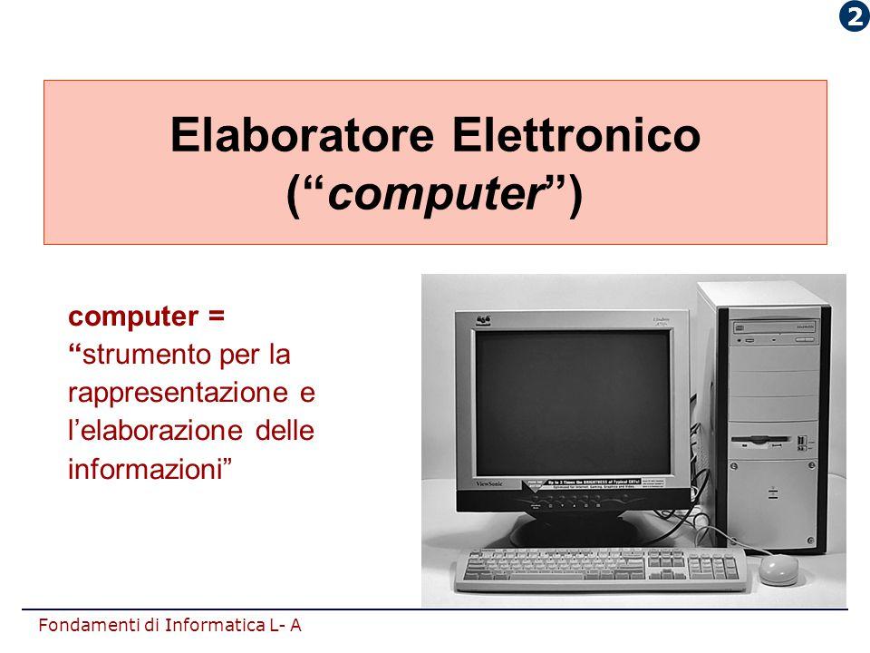 Elaboratore Elettronico ( computer )