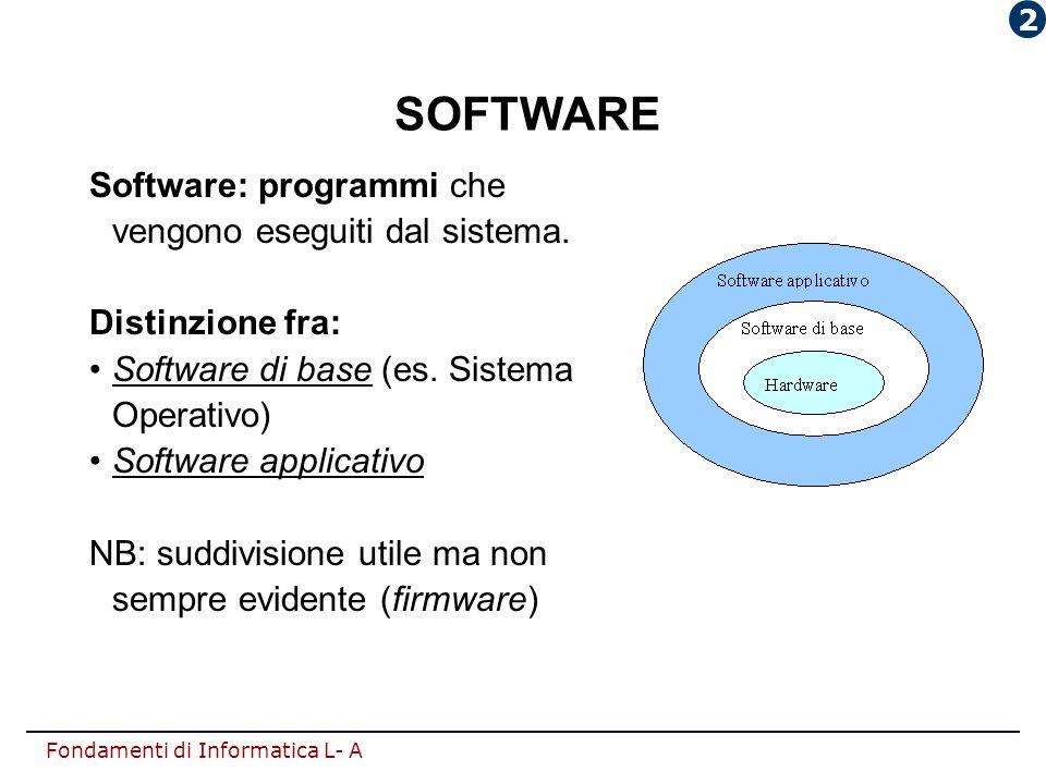SOFTWARE Software: programmi che vengono eseguiti dal sistema.