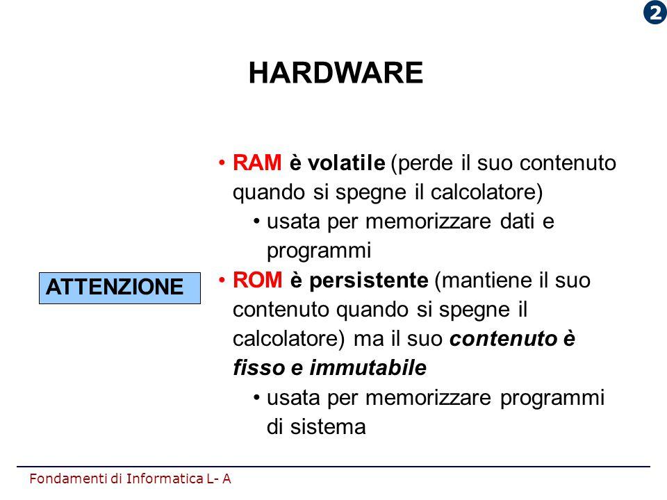 2 HARDWARE. RAM è volatile (perde il suo contenuto quando si spegne il calcolatore) usata per memorizzare dati e programmi.