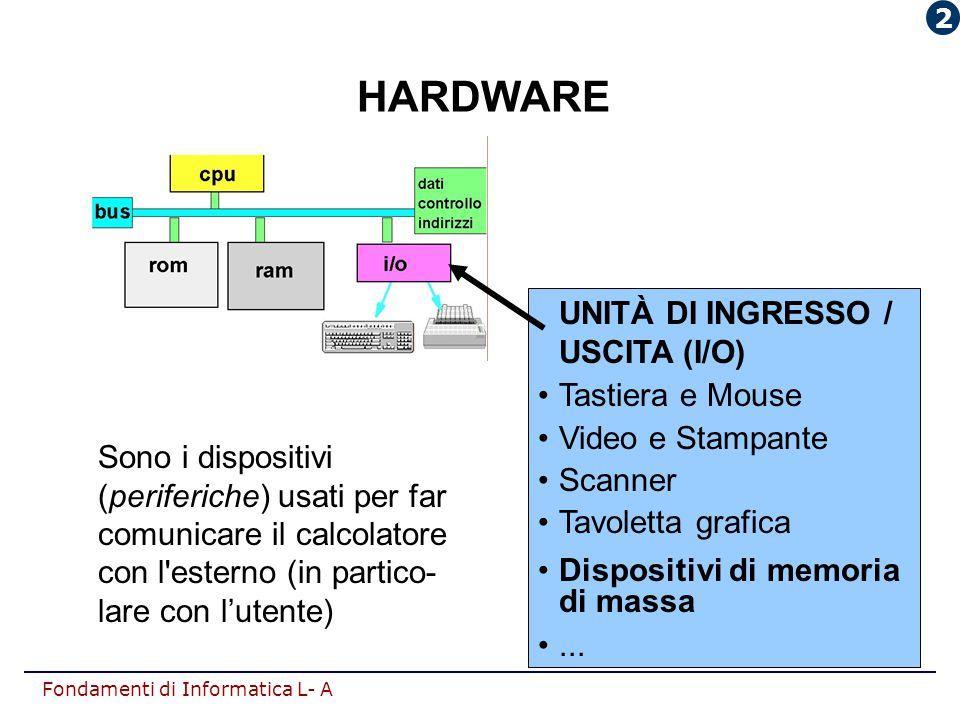 HARDWARE UNITÀ DI INGRESSO / USCITA (I/O) Tastiera e Mouse