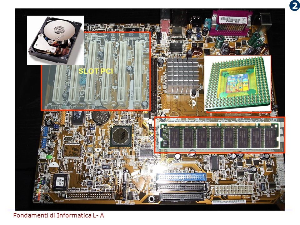 2 RAM CPU SLOT PCI