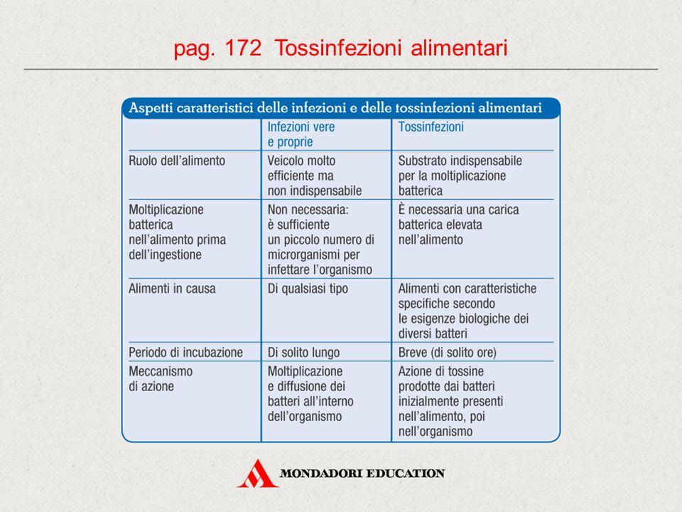 pag. 172 Tossinfezioni alimentari