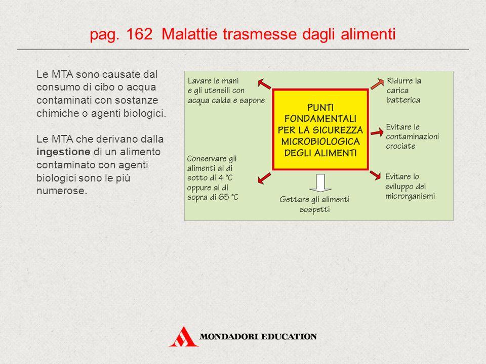 pag. 162 Malattie trasmesse dagli alimenti