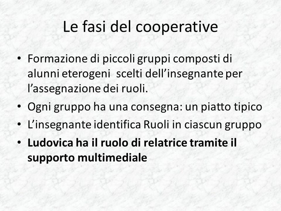 Le fasi del cooperative