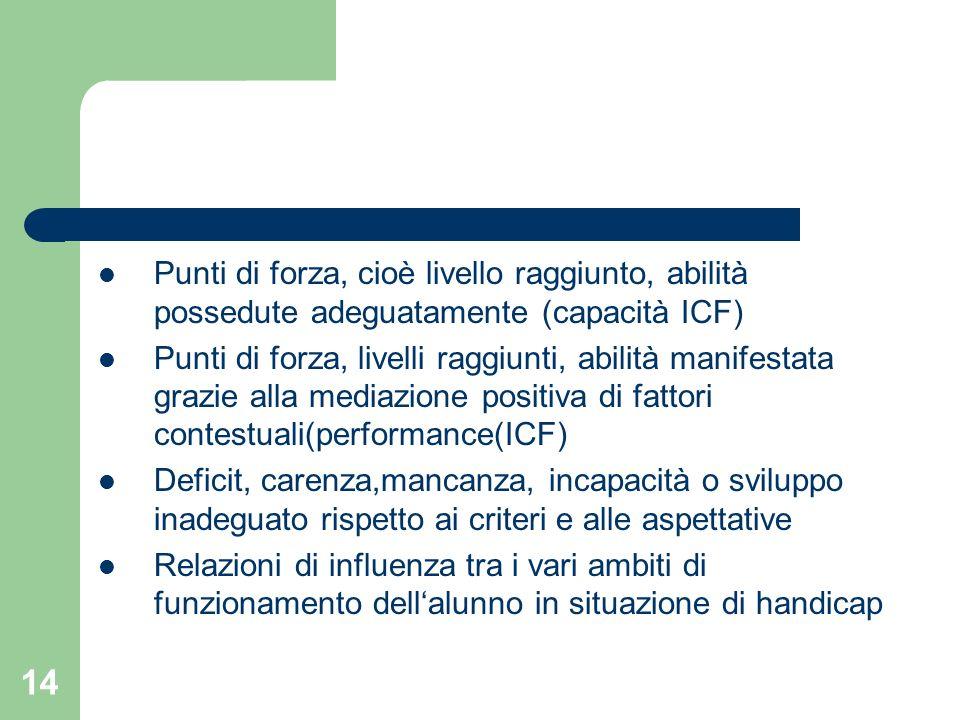 Punti di forza, cioè livello raggiunto, abilità possedute adeguatamente (capacità ICF)
