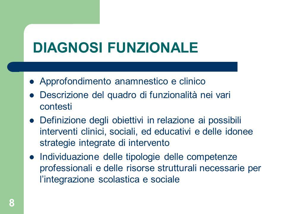 DIAGNOSI FUNZIONALE Approfondimento anamnestico e clinico