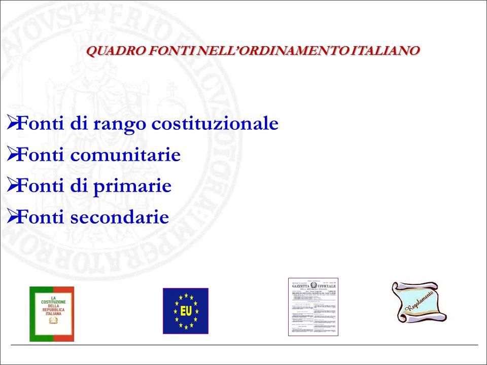 QUADRO FONTI NELL'ORDINAMENTO ITALIANO