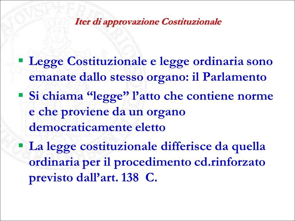 Iter di approvazione Costituzionale