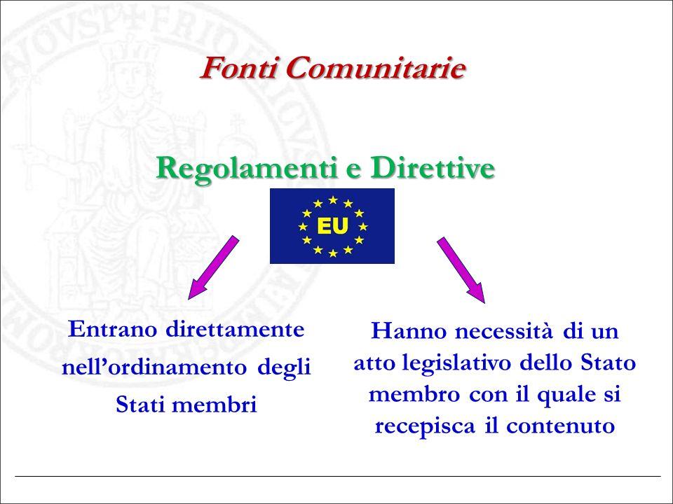 Regolamenti e Direttive nell'ordinamento degli