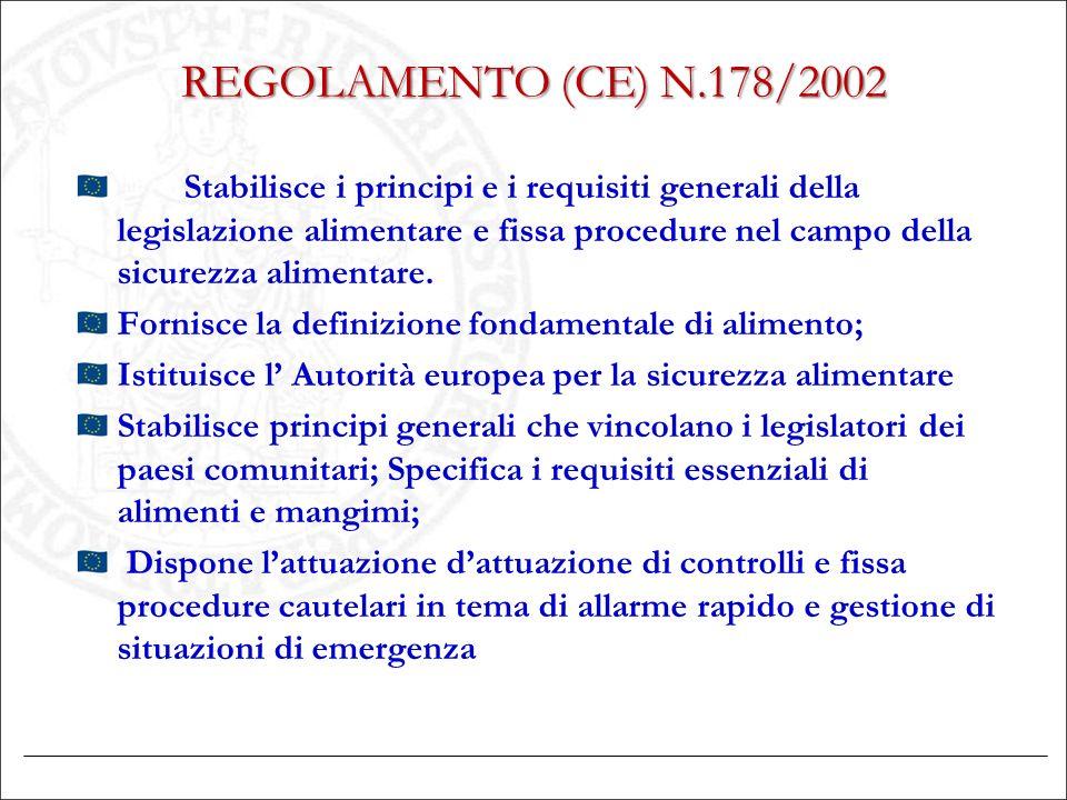 REGOLAMENTO (CE) N.178/2002