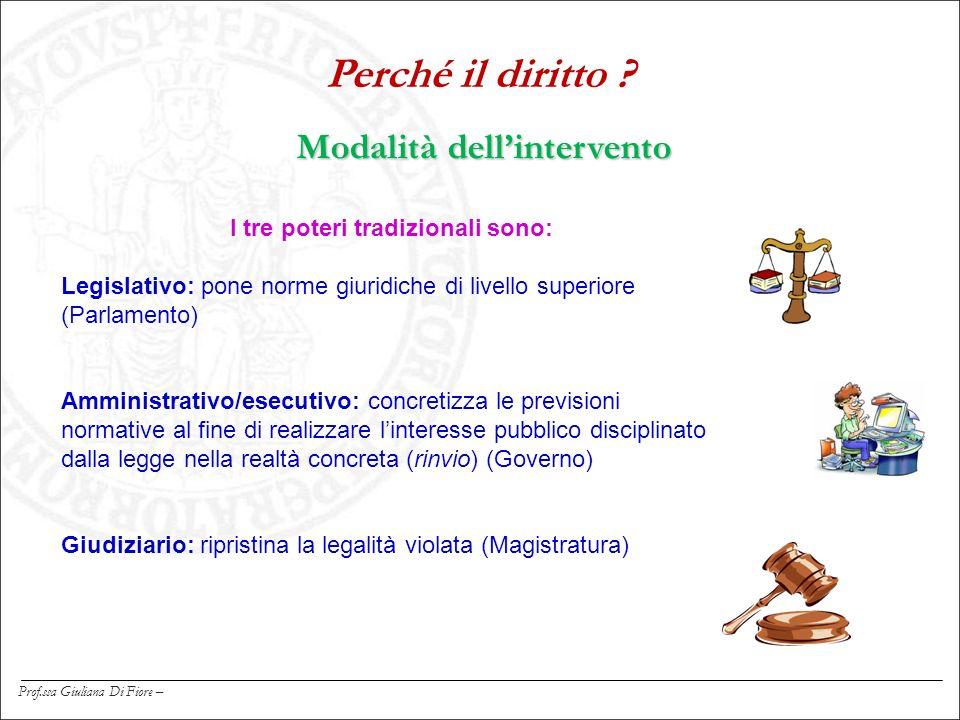 Modalità dell'intervento I tre poteri tradizionali sono: