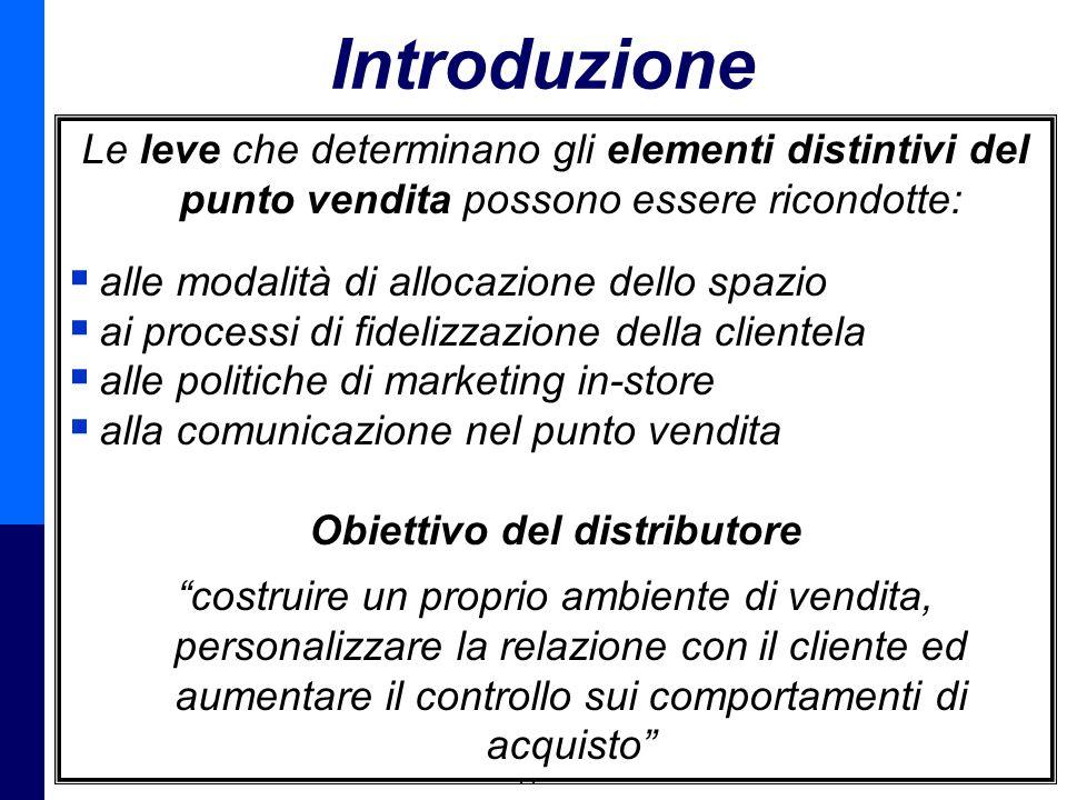 Introduzione Le leve che determinano gli elementi distintivi del punto vendita possono essere ricondotte: