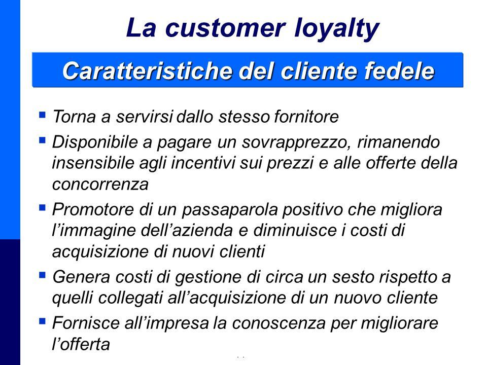 Caratteristiche del cliente fedele